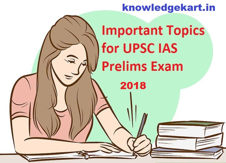 World Water Day on March 22 : Important Topics for UPSC Exams