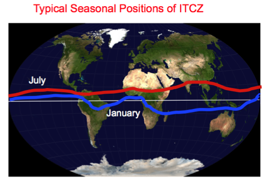 ITCZ | Inter Tropical Convergence Zone Latest G.K Topic